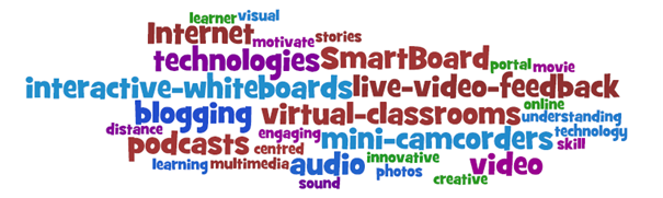 Technology in ESL Wordle cloud image